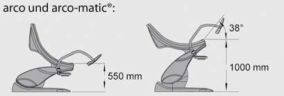 Schmitz arco Verstellfunktionen